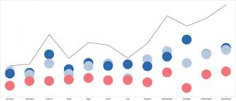 Combining A Line Chart With Pie Charts In Tableau Lods Or