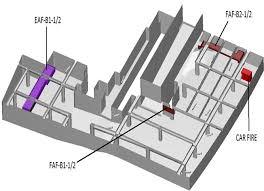 basement ventilation system. Fig 1: Computational Domain Of Basement 1 Car Park Ventilation System E