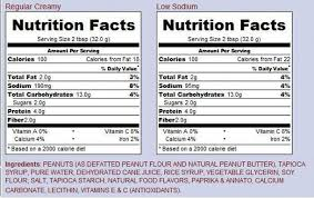 pb2 nutrition label pb2 oatmeal and raisin cookies nutritionlabel peanutsnutrition