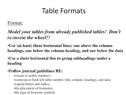 Ppt Scientific Writing 81 933 Lecture 4 Figures And Tables