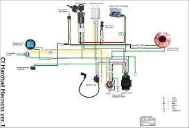 50cc atv wiring ignition wiring diagram mega straight wiring 50cc atv wiring diagram 50cc atv wiring ignition