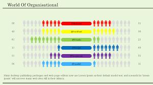 Best Organization Chart Best Organization Chart