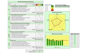 5s Radar Chart Template Generating A 5s Checklist For Manufacturing Latest Quality