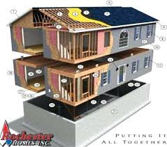 stylish modular home. Modular Home Prices Indiana Manufactured Homes Price Guide Stylish  And Peaceful 20 To .
