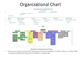 Fqhc Organizational Chart Empowering Nurses To Lead Ppt Video Online Download