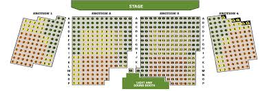 Phillips Center Gainesville Seating Chart Seating Chart