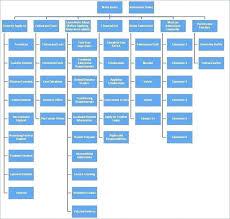 Microsoft Flow Chart Template Flow Chart Shapes Microsoft Flowchart