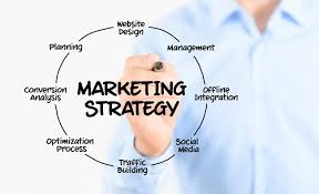 Buisness Strategy Online Business Strategy Slinky Life