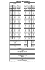 35 Marine Pft Chart Ideen Cover Letter