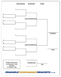 12 Team Single Elimination Seeded Tournament Bracket