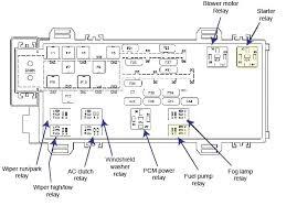 exterior 07 fusion fuse diagram electrical wiring diagrams 2014 ford fusion wiring diagram fisch ford fusion fuse diagram 2014 titanium box 2017 2012 under hood for a 2008 ford fusion fuse panel exterior 07 fusion fuse diagram