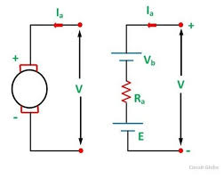 electric motor brush diagram new what are the main parts of a dc machine quora electric motor brush diagram o87 diagram