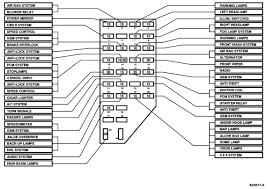 ford ranger fuse box diagram classy shape elektronik us 2001 ford ranger xlt fuse box diagram ford ranger fuse box diagram exquisite ford ranger fuse box diagram delightful shape with medium image