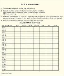 Fetal Kick Chart Pdf Assessment Of High Risk Pregnancy Nurse Key