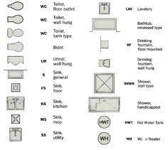 floor plan symbols bathroom. Kitchen Plans Printable Appliances - Google Search Floor Plan Symbols Bathroom