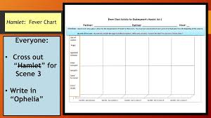 February Week Ppt Download