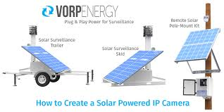 how to create a solar powered ip vorp energy solar surveillance power solutions