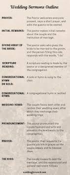 9 Wedding Sermons 2019 Outline Free Download Wedding Forward