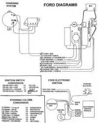 similiar 66 ford mustang wiring diagram keywords 66 mustang wiring diagram 1966 ford mustang ignition wiring diagram