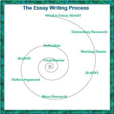 term research paper business report format page essay of doc sample diversity essay equality and diversity essay writesteps sample college book report college essay topics