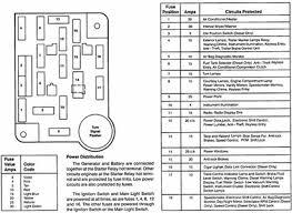 47 fresh 1996 f150 fuse box diagram amandangohoreavey ford f150 fuse box 2016 1996 f150 fuse box diagram new 1996 ford e350 fuse diagram luxury 1994 ford f150 fuse