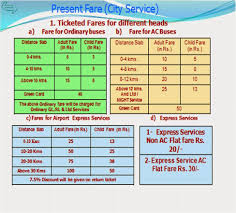 Time Table Of Dtc Bus Routes Scribd Adobe Creative Cloud