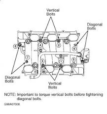 chevy impala of 3 4l engine diagram chevy trailer wiring diagram chevy 3400 engine diagram of upper