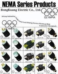 amp twist lock plug wiring diagram image similiar nema twist lock receptacle chart keywords on 15 amp twist lock plug wiring diagram