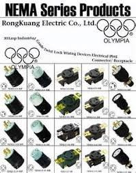 similiar nema twist lock receptacle chart keywords wiring connectors photocell receptacle v wire nema twist lock plugs