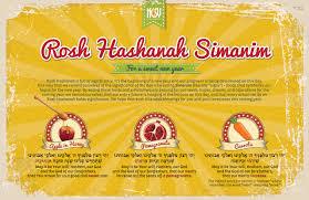 Brachot Chart Rosh Hashanah Simanim Card