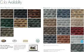 Gaf Timberline High Definition Shingles Brochure Pdf Free
