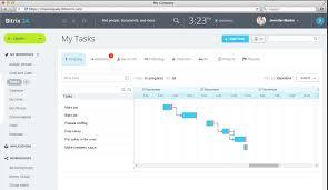 Free Gantt Chart Software 7 Best Free Gantt Chart Software To Visualize Project Tasks