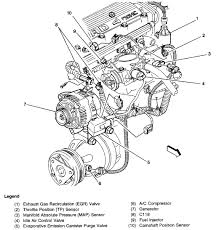 2 4 twin cam engine diagram crankshaft position sensor auto related 2 4 twin cam engine diagram crankshaft position sensor