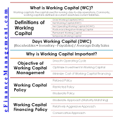 objective of working capital management also includes balancing of carrying cost of working capital