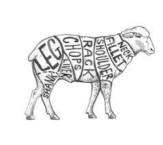 Lamb Chart Farm
