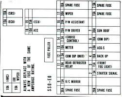 S2000 Fuse Diagram 95 Honda Civic Fuse Box Diagram