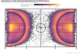 Basketball Score Chart Heat Map Of 1 058 383 Basketball Shots From Ncaa Games Oc