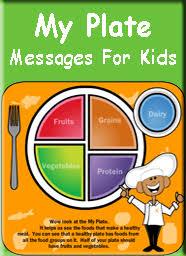 healthy food plate for kids. Exellent Kids My Plate Food Groups Healthy Messages For Kids With Healthy Food Plate For Kids E