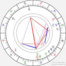 Dan Aykroyd Birth Chart Horoscope Date Of Birth Astro