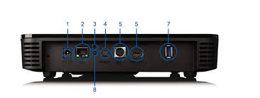 bell 4k vip5662w reference guide mts bell fibe tv wiring diagram 12v dc an electrical port that provides power to the 4k whole home pvr connect the supplied dc power adapter to this port