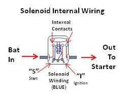 1965 mustang solenoid wiring 1965 image wiring diagram 1965 mustang starter solenoid wiring diagram wiring diagram on 1965 mustang solenoid wiring