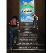 Success Posters The Path To Success Motivational Posters Custom Banners Posters