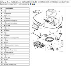 2004 ford explorer fuse diagram on 2004 images free download 2004 Ford Explorer Fuse Box Layout 2004 ford explorer fuse diagram 7 2004 ford f550 fuse diagram 2005 ford explorer fuse panel diagram 2004 ford explorer fuse box diagram
