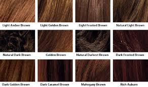 Loreal Hair Color Chart Loreal Inoa Hair Colour Shades Chart Bedowntowndaytona Com