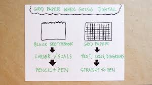 Using Graph Paper To Guide Your Writing And Drawing Full