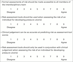 formal consensus the development of a national clinical guideline figure