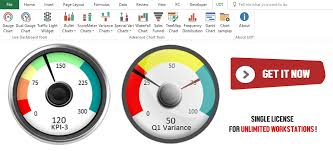 Create Speedometer Chart In Excel 2013 How To Create Gauge Chart In Excel Free Templates Excel