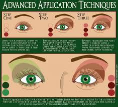 eye shadow application for close set eyes