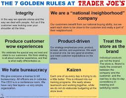 The 7 Golden Rules At Trader Joes Golden Rule Core