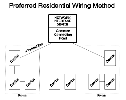home run wiring diagram home wiring diagrams